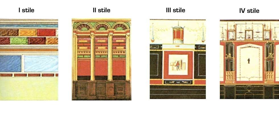 Stili pittorici classificati dall 39 archeologo tedesco for Case del ranch di stile della prateria